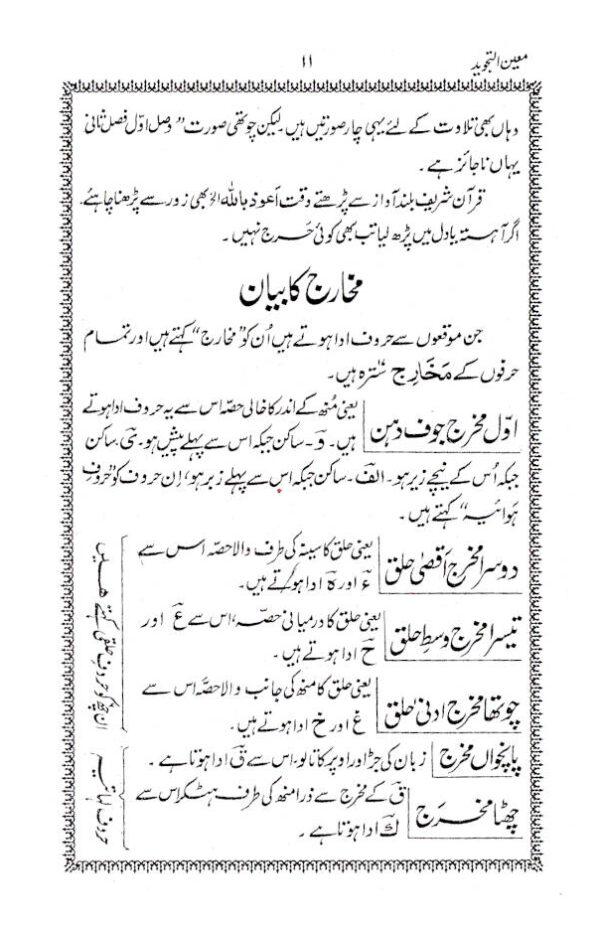 Moinut_Tajweed_Urdu-2_3