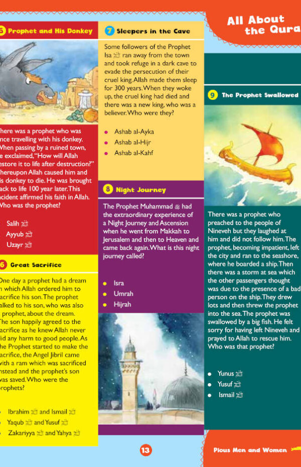 Awesome Quran Questions and Answers_2